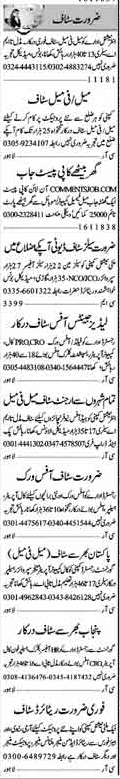 Salesman & Sales Office Jobs 2018