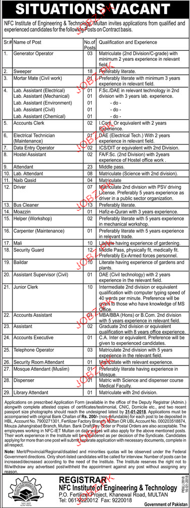 NFC Institute of Engineering & Technology Jobs