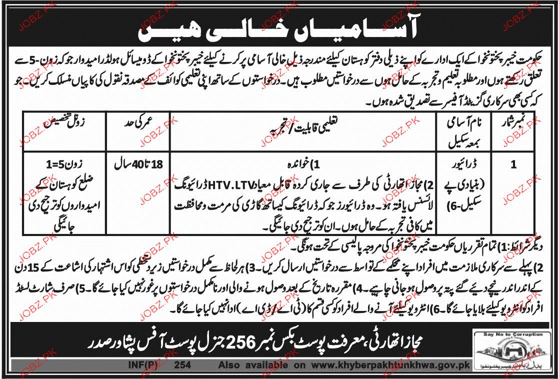 Government of Khyber Pakhtunkhuwa Jobs