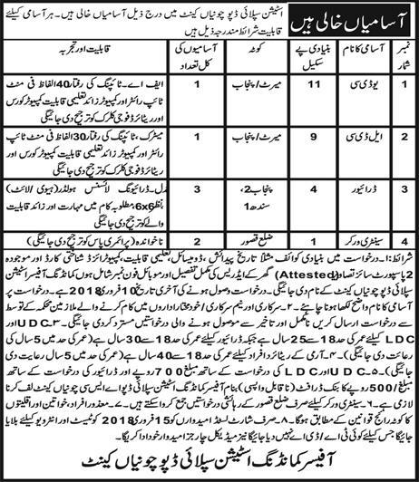 UDC, LDC, Driver & Sanitary Worker Jobs 2018
