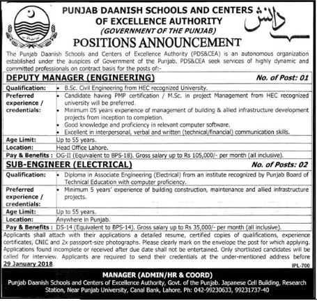 Daanish School Required Deputy Manager & Sub Engineer