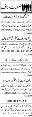 Multiple Staff Wanted For Lahore