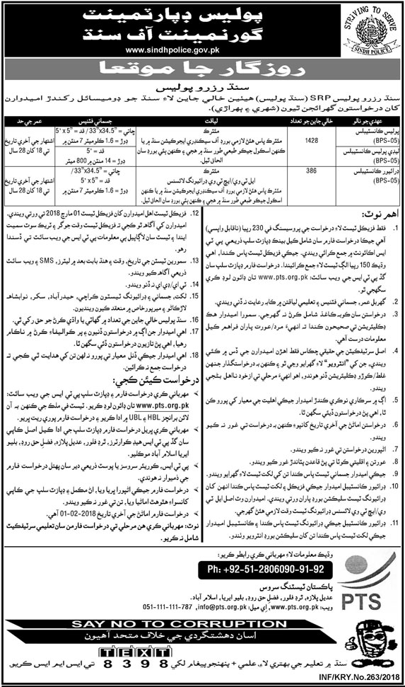 Sindh Police Latest Jobs 2018