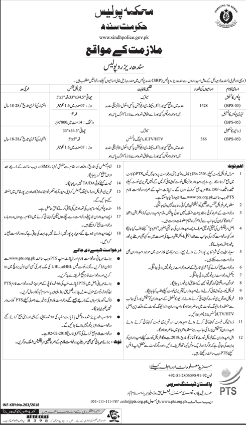 Recruitment of Police Constables in Sindh Police