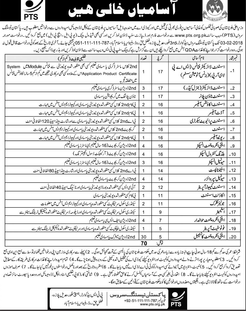 Quetta Development Authority QDA Jobs 2018