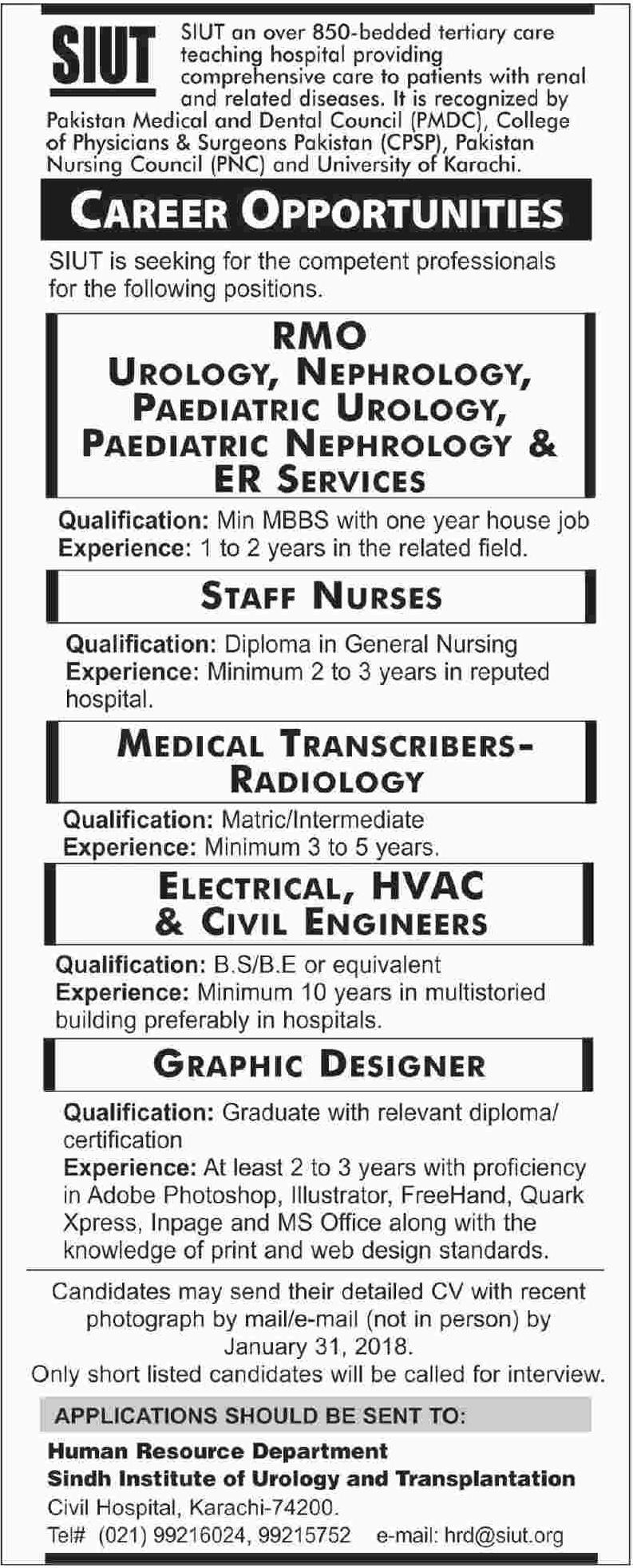 SIUT Jobs 2018 for Staff Nurse & Medical Officer