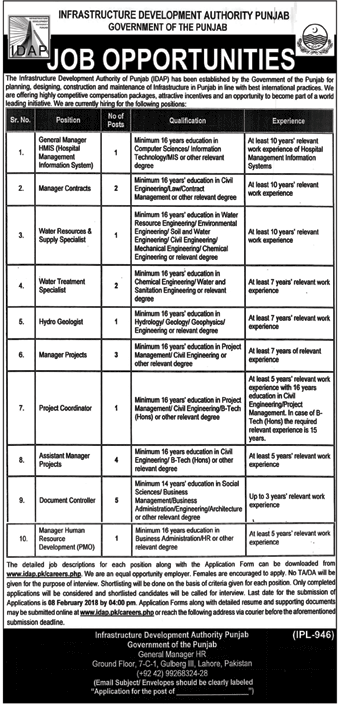 Infrastructure Development Authority of Punjab IDAP Jobs