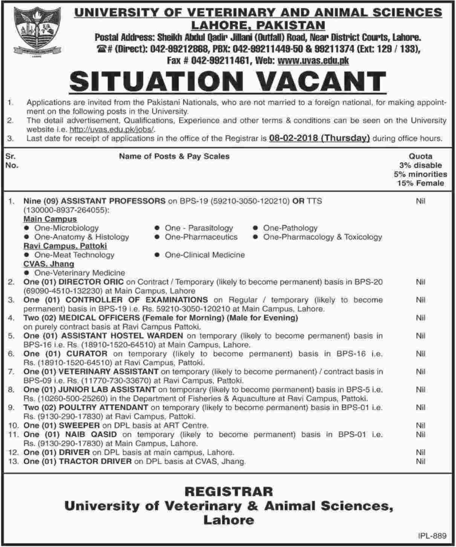 University of Veterinary & Animal Sciences UVAS Latest Jobs