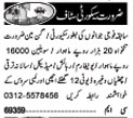 Security Staff Jobs In Lahore