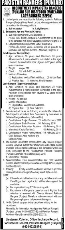Pakistan Rangers Punjab Career Opportunities 2018