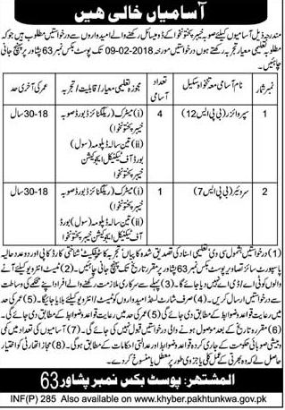 Supervisors and Surveyors Job Opportunity