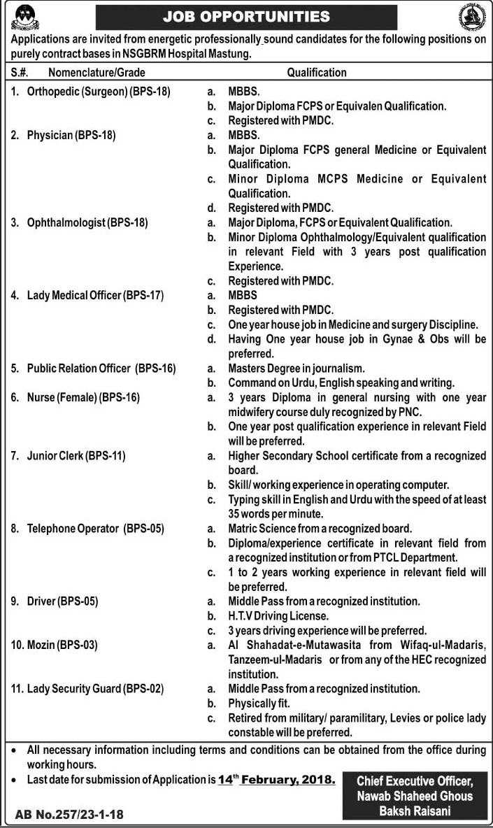 Nawab Shaheed Ghous Bakhsh Raisani Teaching Hospital Jobs