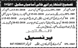 Government College Commerce Jobs