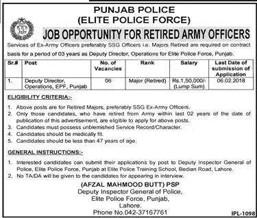 Punjab Police Punjab Police Jobs