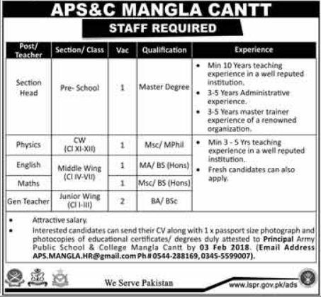 APS & C Mangla Jobs 2018 for Teacher