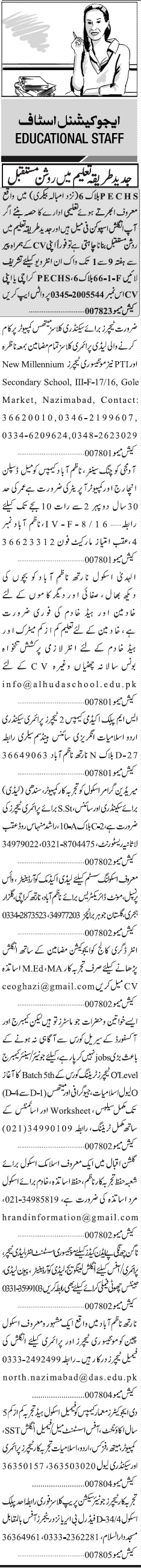Educational Staff Jobs In Karachi 2018
