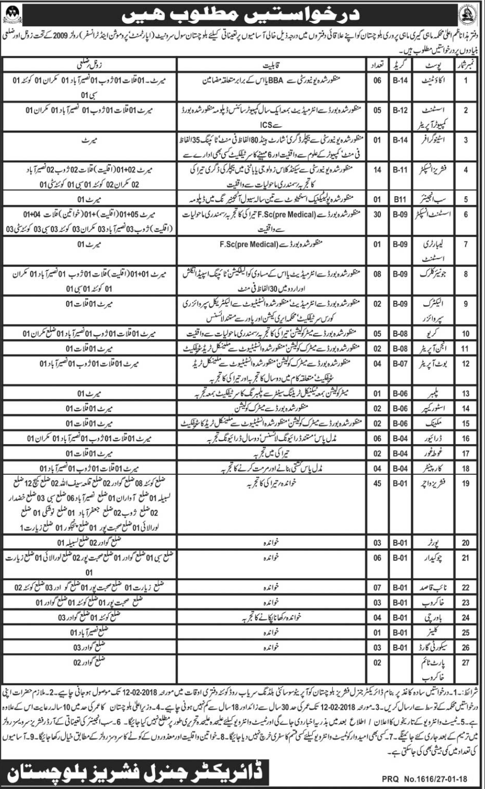 Fisheries Department Required Accountant