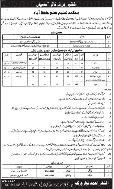 District Education Authority DEA Hafiz Abad Jobs