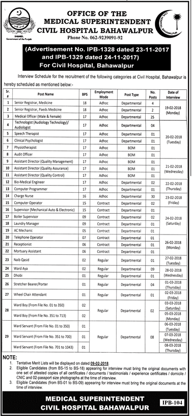 Civil Hospital Bahawalpur Jobs