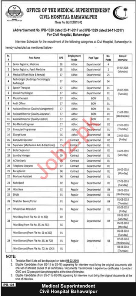 Civil Hospital Bahawalpur Career Opportunities 2018