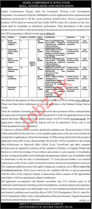 Deputy Commissioner Haripur Jobs for Programme Engineer