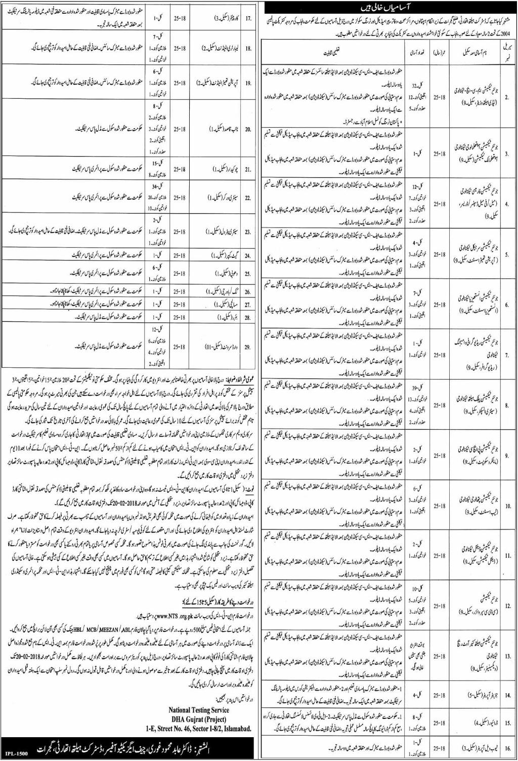 District Health Authority DHA Gujrat Jobs