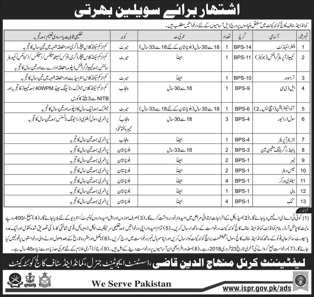 Command & Staff College Jobs