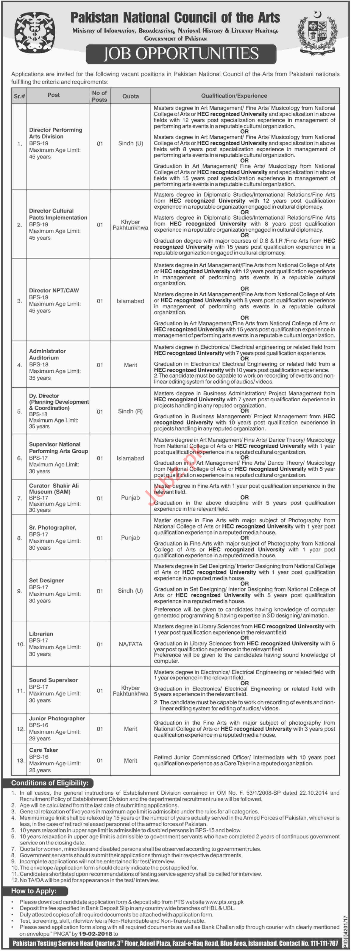 Pakistan National Council of the Arts Jobs for Director