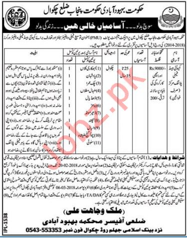 Community Based Family Planning Workers Job Opportunities