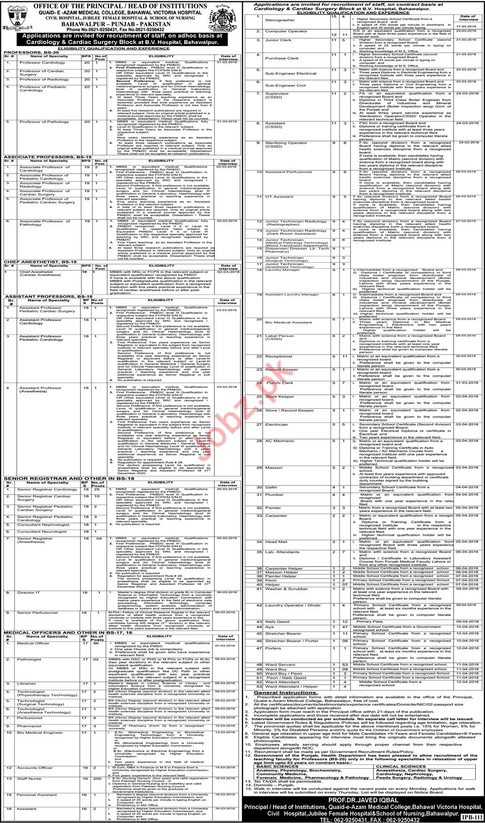 Bahawal Victoria Hospital Careers