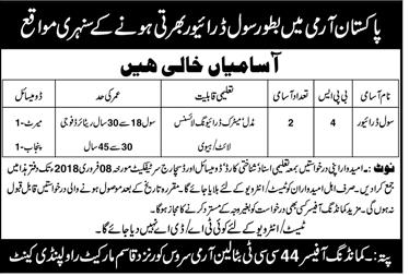 Civil Drivers Job in Pakistan Army