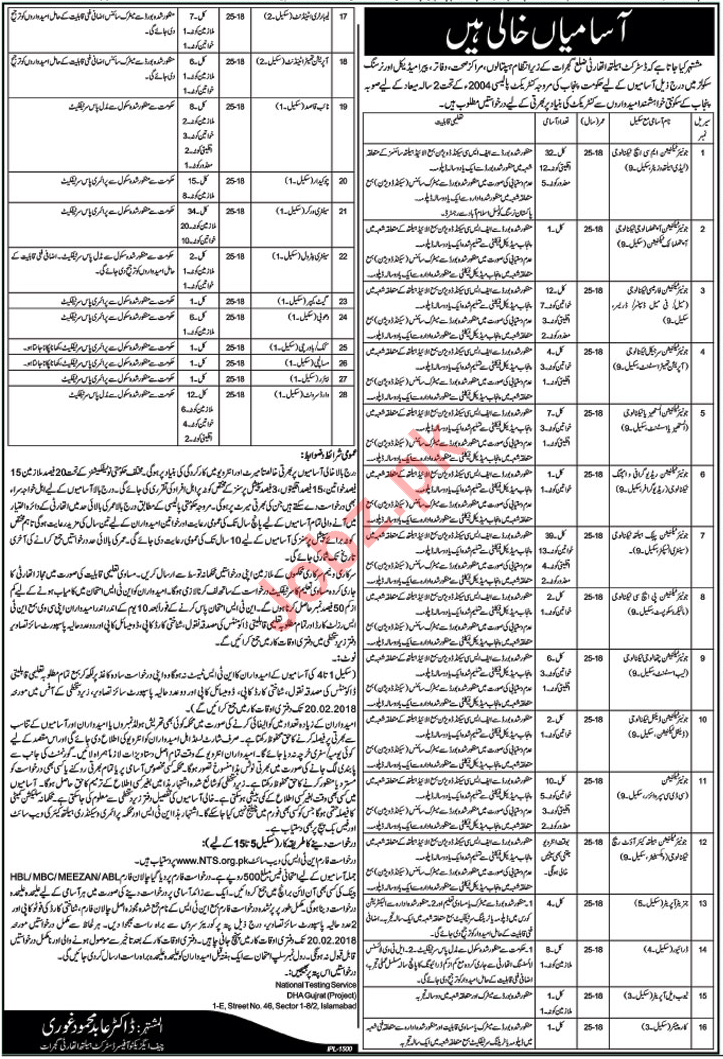 District Health Authority Gujrat Jobs for Junior Technician