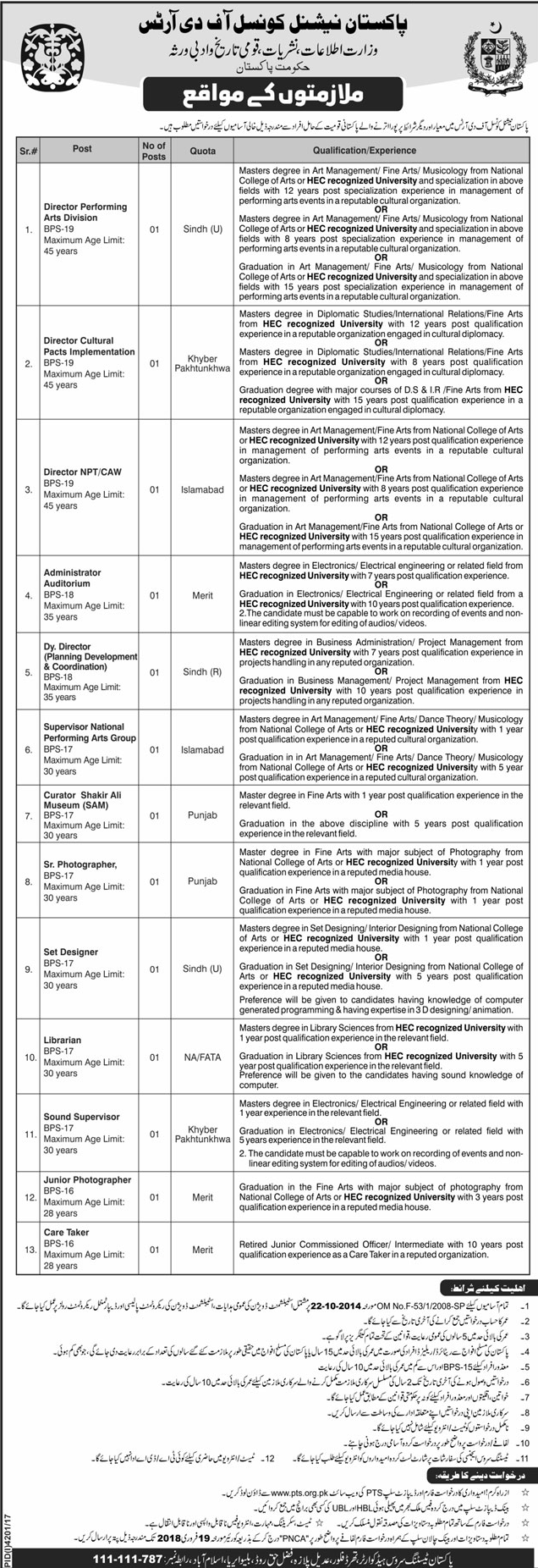 Pakistan National Council of the Arts Jobs Open