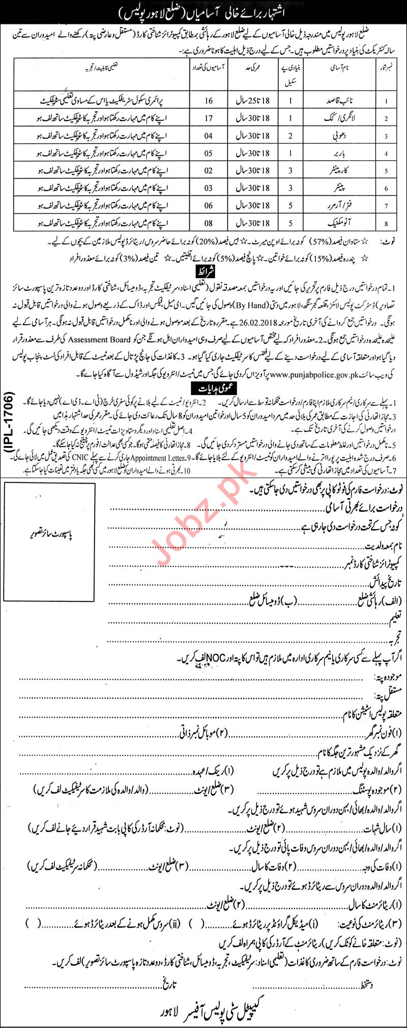 Punjab Police jobs in Lahore 2018