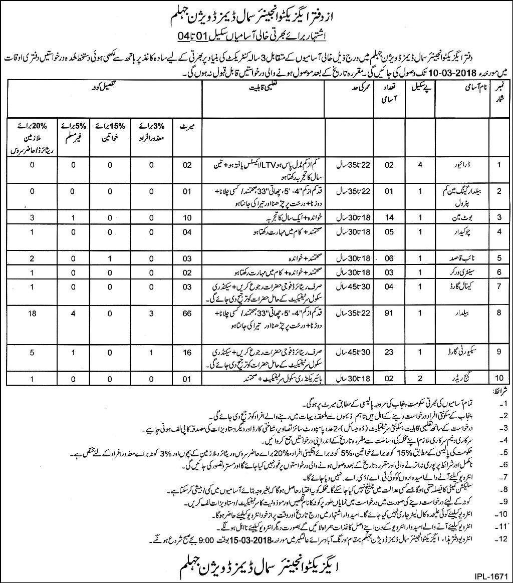 Small Dams Jhelum Division Jobs