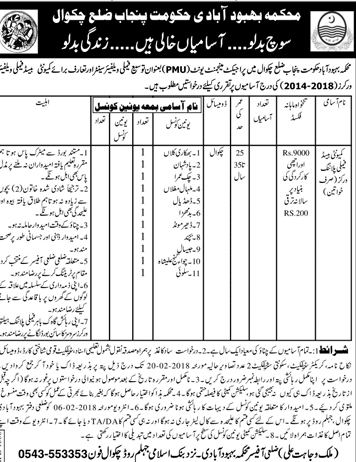 Recruitment of Community Based Family Planning Workers