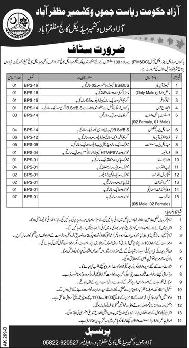 Azad Jammu and Kashmir Medical College Jobs