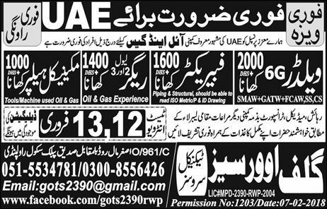 Welder, Fabricators Job in UAE Famous Oil and Gas Company