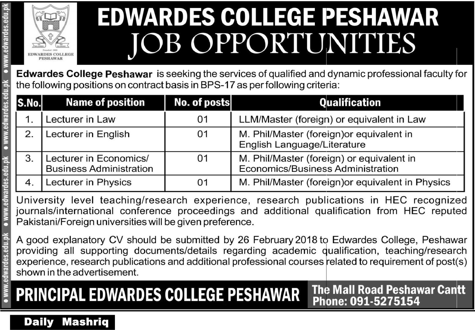 Recruitment of Lecturers in  Edwardes College Peshawar