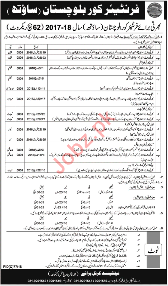 FC Frontier Corps Balochistan South Jobs 2018