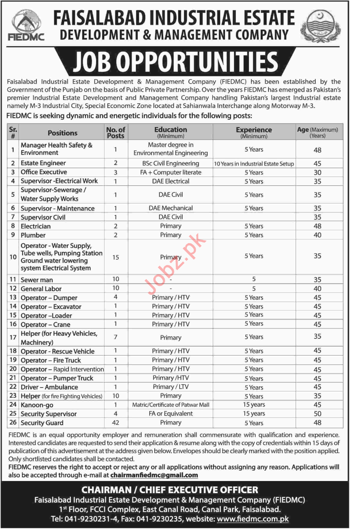 Faisalabad Industrial Estate FIEDMC Jobs 2018