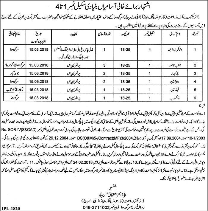 Directorate of Agriculture Jobs