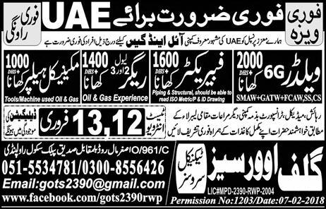 6G Welders, Fabricators, Mechanical Helpers Job Opportunity