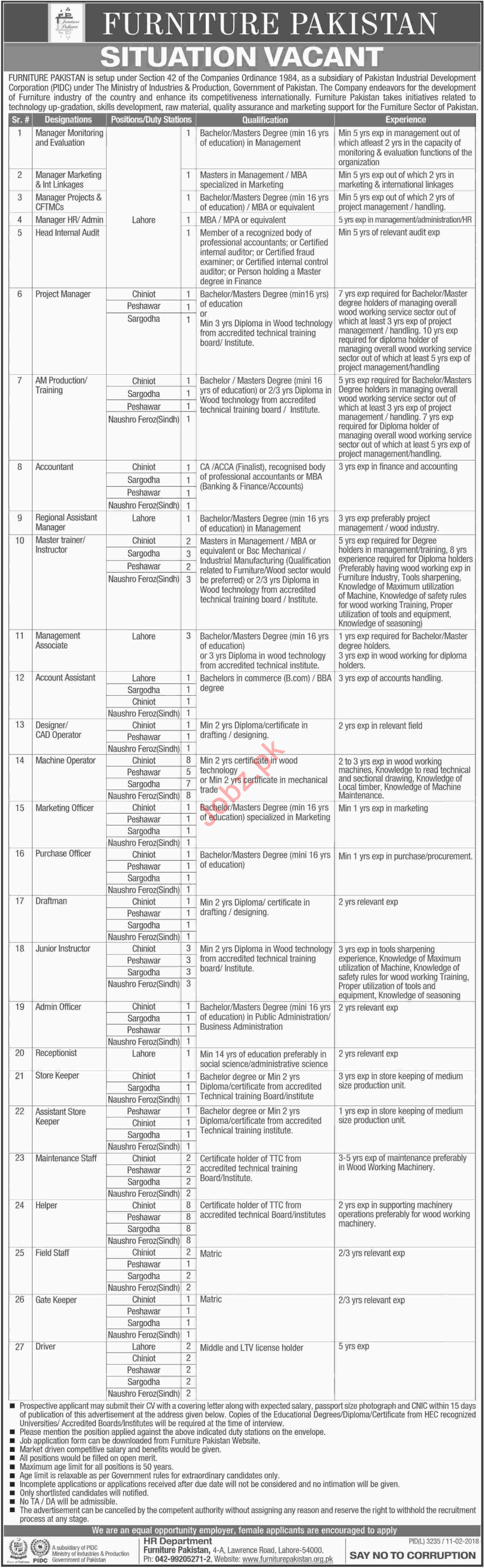 Furniture Pakistan Jobs 2018