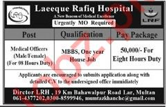 Laeeque Rafiq Hospital Need Medical Officers MO 2018