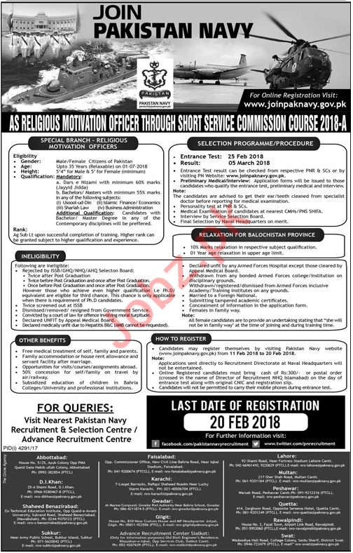 Join Pakistan Navy As Religious Motivation Officer