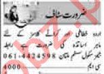 Teacher wanted in Multan