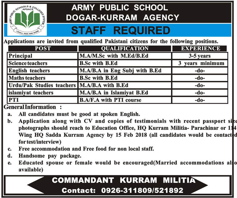 Army Public School and College APS Kurram Agency  Jobs