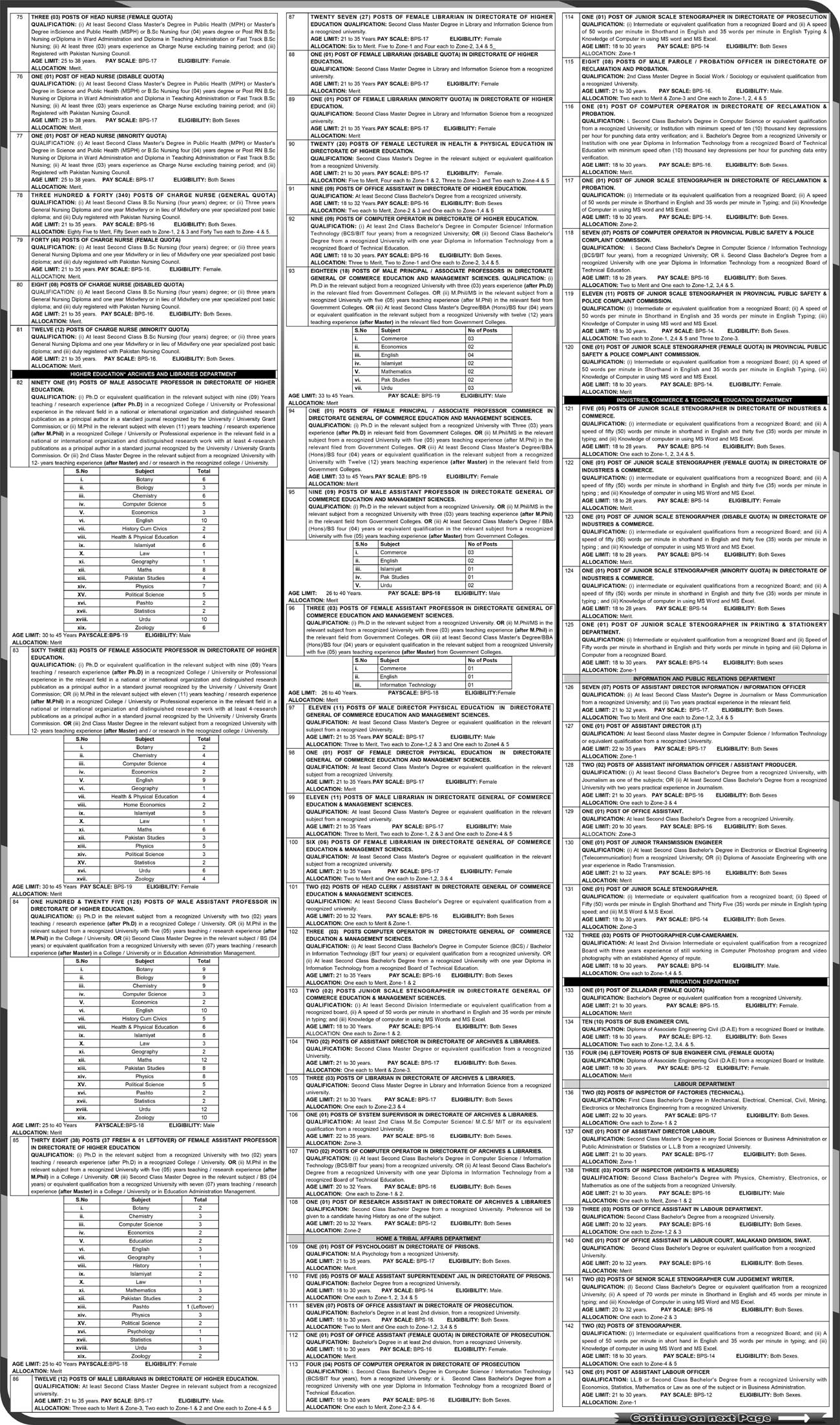Teaching Jobs Higher Education Department HEC Through KPPSC