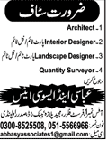 Architects, Interior Designers Job Opportunity